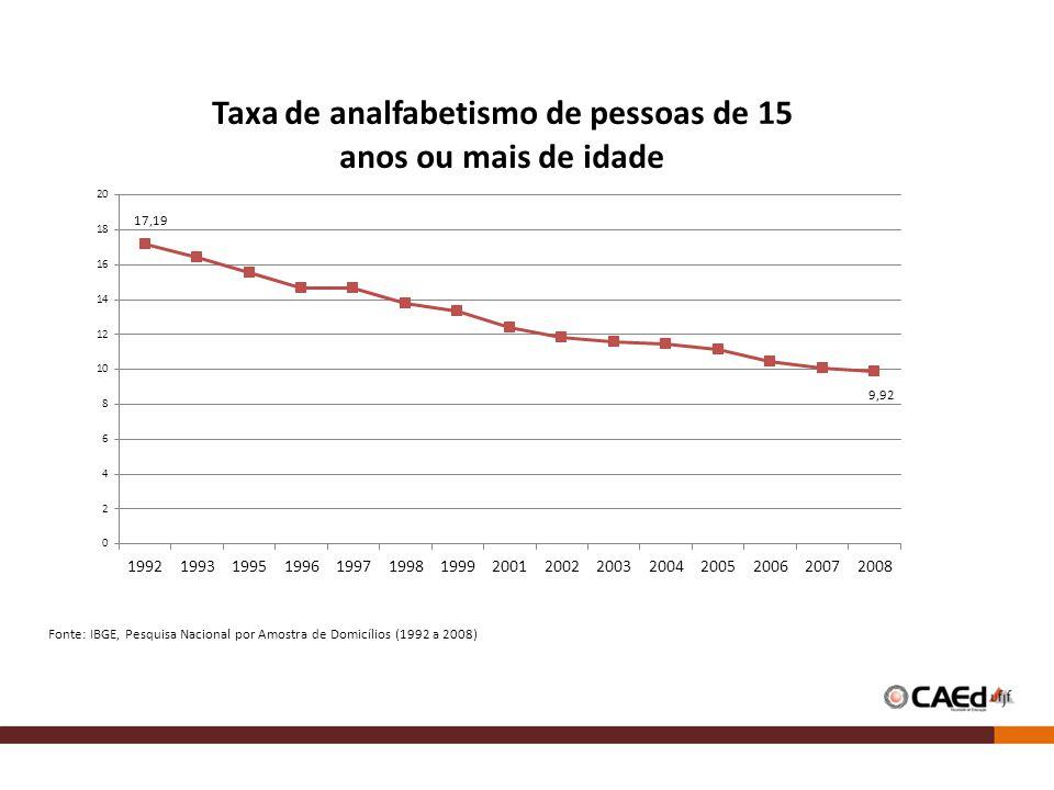 Taxa de escolarização líquida Proporção entre o total de estudantes matriculados de um determinado grupo de idade em um nível de ensino e a população total no grupo de idade.