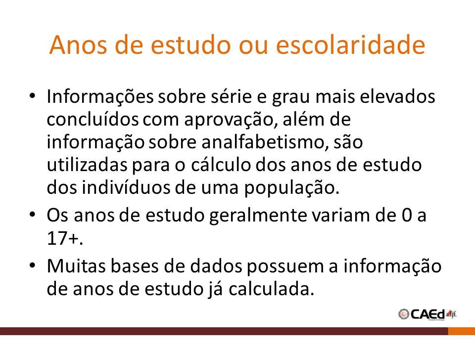 Fonte: Saeb e Censo Escolar