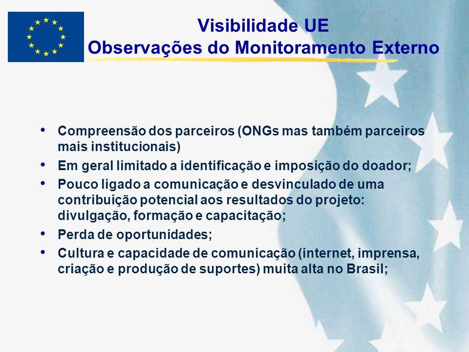 Visibilidade UE Observações do Monitoramento Externo Compreensão dos parceiros (ONGs mas também parceiros mais institucionais) Em geral limitado a ide