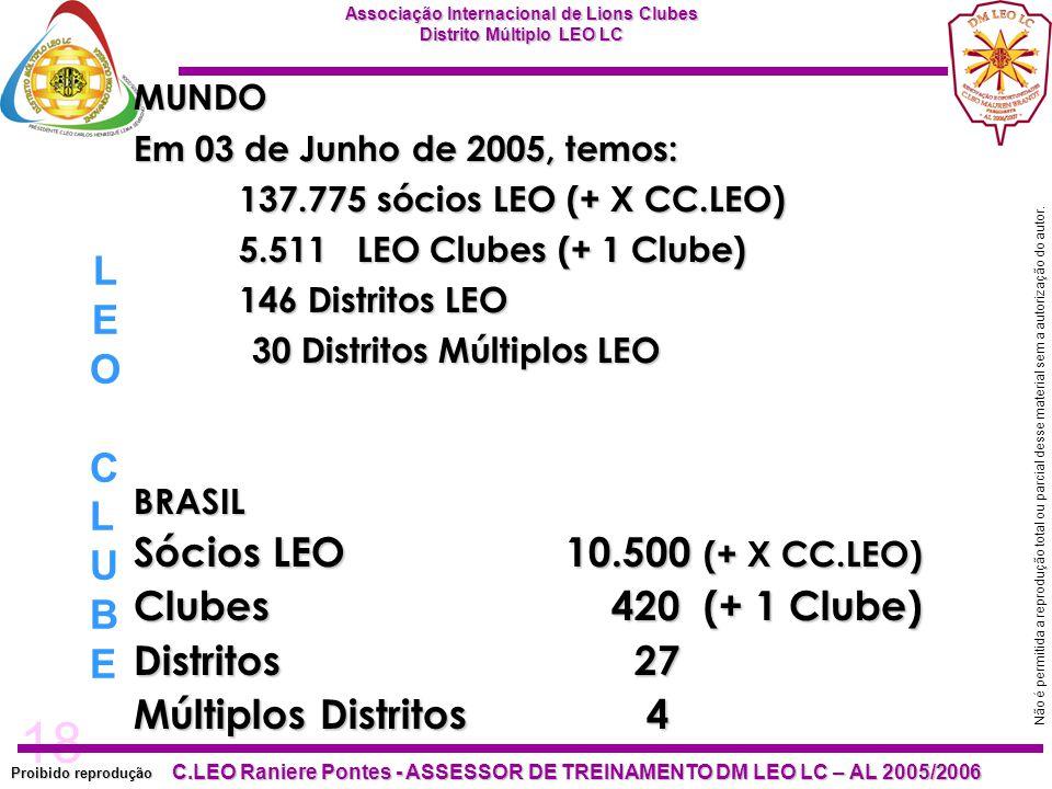 18 Proibido reprodução C.LEO Raniere Pontes - ASSESSOR DE TREINAMENTO DM LEO LC – AL 2005/2006 Não é permitida a reprodução total ou parcial desse material sem a autorização do autor.