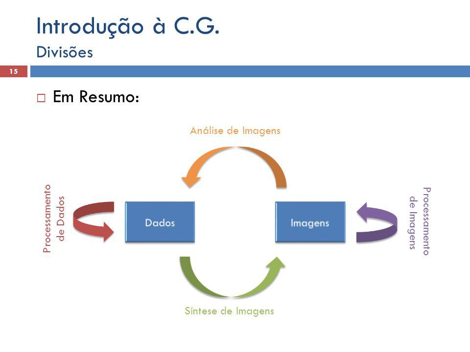  Em Resumo: Divisões 15 Introdução à C.G. Processamento de Dados Processamento de Imagens Síntese de Imagens Análise de Imagens