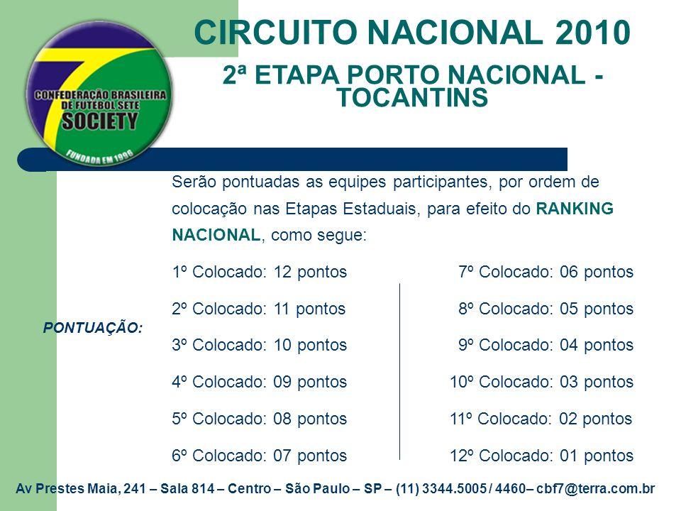 CIRCUITO NACIONAL 2010 2ª ETAPA PORTO NACIONAL - TOCANTINS PONTUAÇÃO: Serão pontuadas as equipes participantes, por ordem de colocação nas Etapas Esta