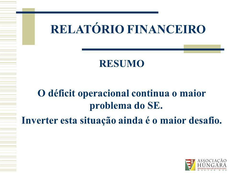 RELATÓRIO FINANCEIRO RESUMO O déficit operacional continua o maior problema do SE.