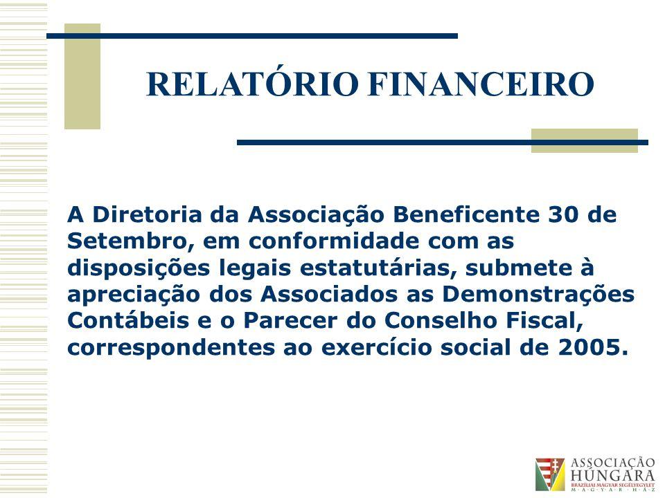RELATÓRIO FINANCEIRO A Diretoria da Associação Beneficente 30 de Setembro, em conformidade com as disposições legais estatutárias, submete à apreciação dos Associados as Demonstrações Contábeis e o Parecer do Conselho Fiscal, correspondentes ao exercício social de 2005.