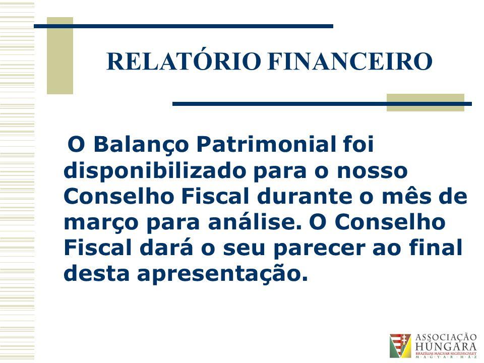 RELATÓRIO FINANCEIRO O Balanço Patrimonial foi disponibilizado para o nosso Conselho Fiscal durante o mês de março para análise.