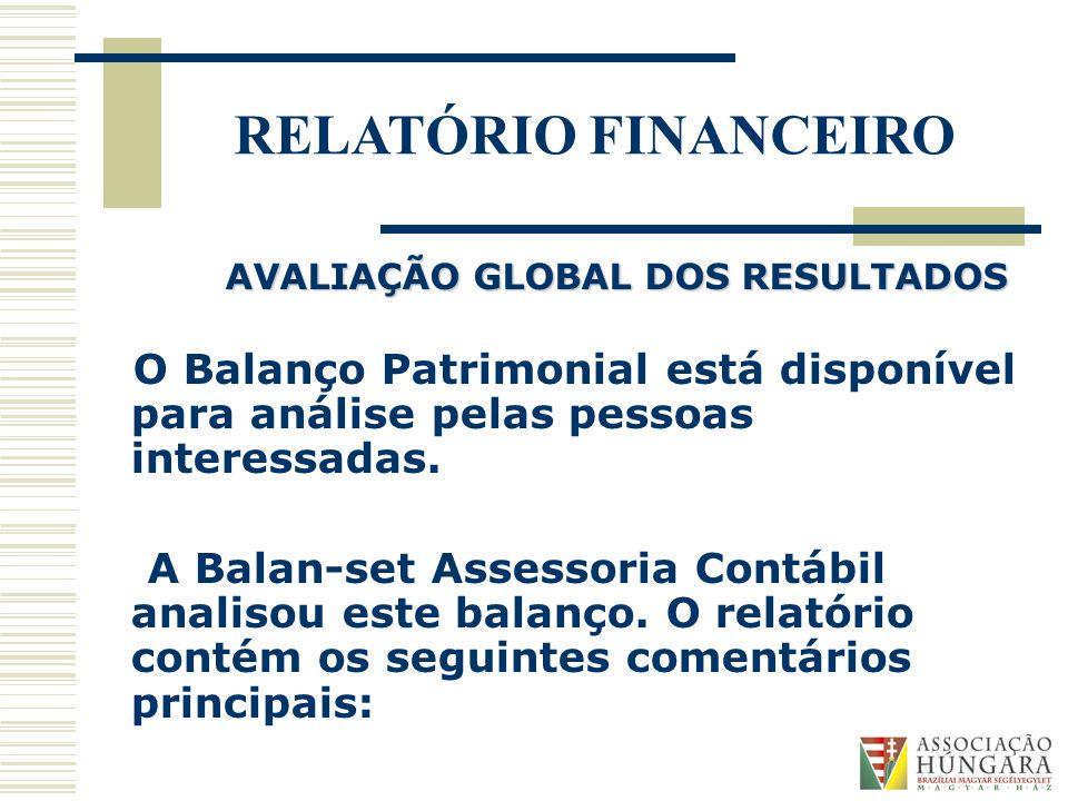 RELATÓRIO FINANCEIRO O Balanço Patrimonial está disponível para análise pelas pessoas interessadas.