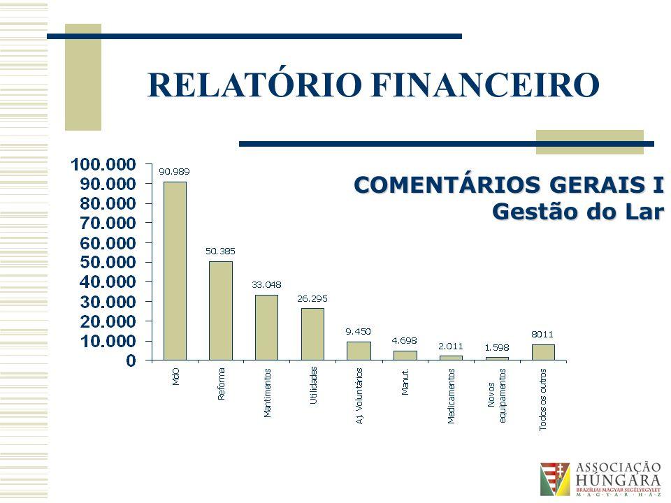 RELATÓRIO FINANCEIRO COMENTÁRIOS GERAIS I Gestão do Lar