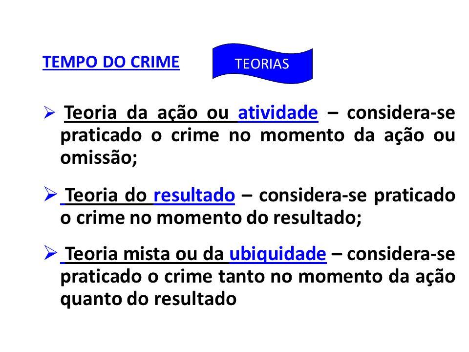 TEMPO DO CRIME  Teoria da ação ou atividade – considera-se praticado o crime no momento da ação ou omissão;  Teoria do resultado – considera-se praticado o crime no momento do resultado;  Teoria mista ou da ubiquidade – considera-se praticado o crime tanto no momento da ação quanto do resultado TEORIAS