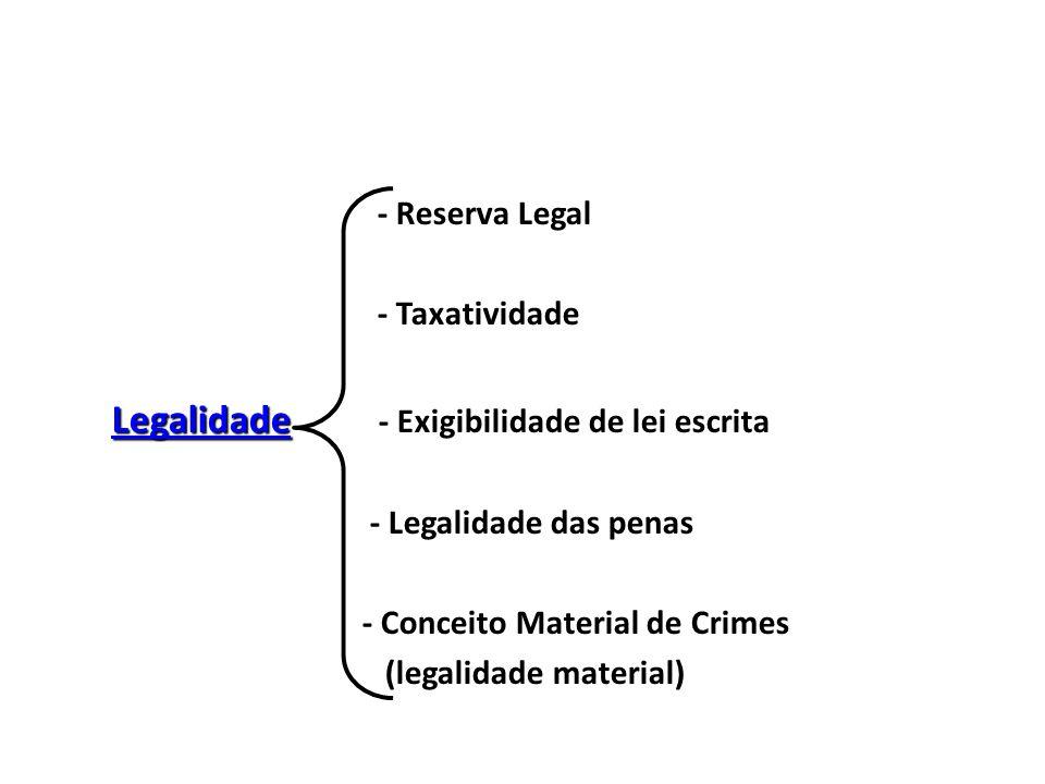 - Reserva Legal - Taxatividade Legalidade Legalidade - Exigibilidade de lei escrita - Legalidade das penas - Conceito Material de Crimes (legalidade m