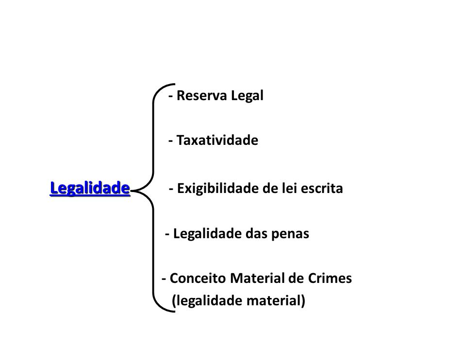 Princípio adotado pelo Brasil Art.