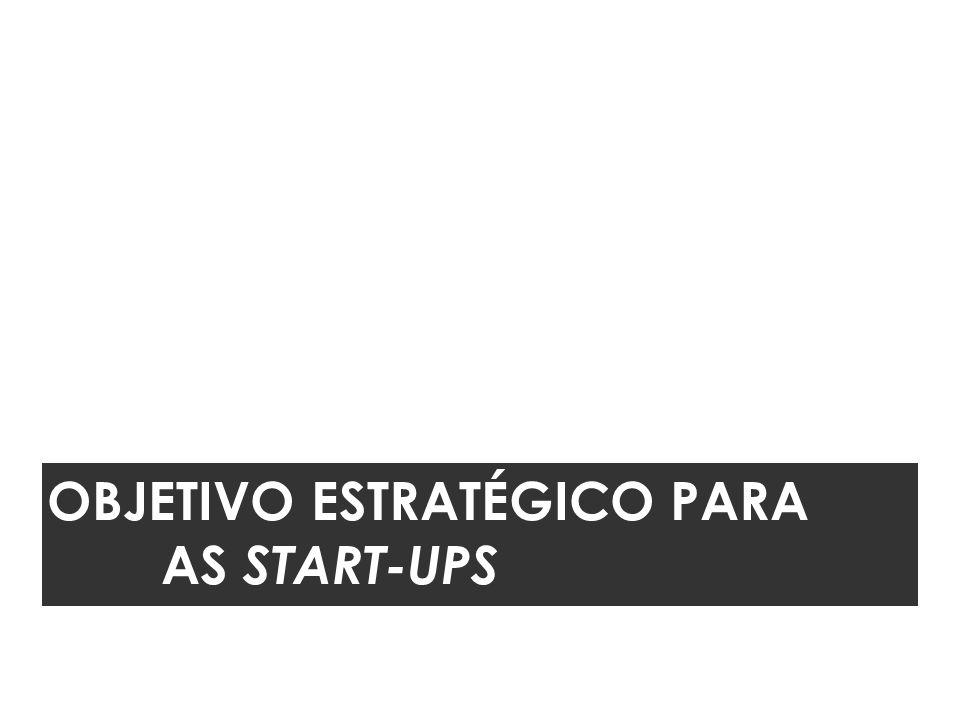 Objetivos Estratégicos  Relacionamento com potenciais parceiros  Desenvolvimento de tecnologia de interesse para a start-up  Vitrine para exposição da start-up no mercado  Fonte de recursos para melhorias na infraestrutura e dos serviços prestados