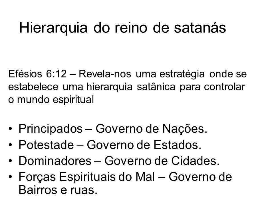 Efésios 6:12 – Revela-nos uma estratégia onde se estabelece uma hierarquia satânica para controlar o mundo espiritual Principados – Governo de Nações.