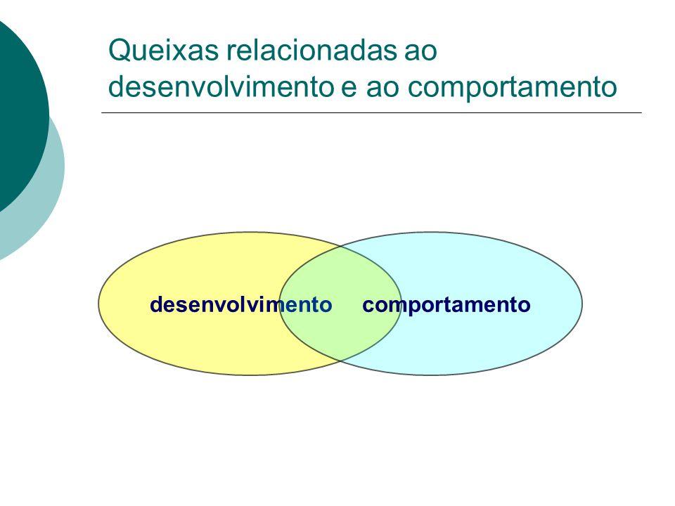 Queixas relacionadas ao desenvolvimento e ao comportamento desenvolvimentocomportamento
