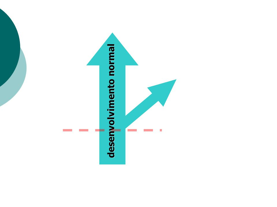 Existem três problemas separado:  Tentar saber a causa da alteração do desenvolvimento  Delimitar precisamente qual o tipo de alteração do desenvolvimento  Criar as estratégias necessárias para o tratamento