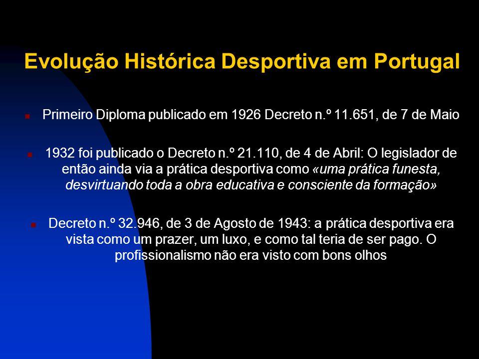 Evolução Histórica Desportiva em Portugal Primeiro Diploma publicado em 1926 Decreto n.º 11.651, de 7 de Maio 1932 foi publicado o Decreto n.º 21.110, de 4 de Abril: O legislador de então ainda via a prática desportiva como «uma prática funesta, desvirtuando toda a obra educativa e consciente da formação» Decreto n.º 32.946, de 3 de Agosto de 1943: a prática desportiva era vista como um prazer, um luxo, e como tal teria de ser pago.