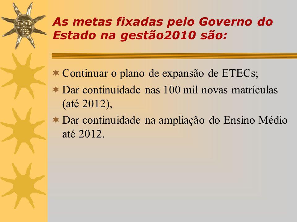 As metas fixadas pelo Governo do Estado na gestão2010 são:  Continuar o plano de expansão de ETECs;  Dar continuidade nas 100 mil novas matrículas (até 2012),  Dar continuidade na ampliação do Ensino Médio até 2012.