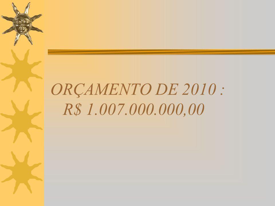 ORÇAMENTO DE 2010 : R$ 1.007.000.000,00