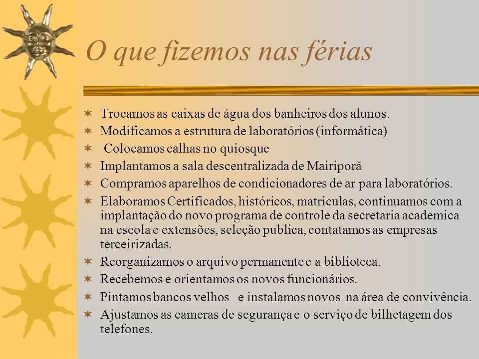 Problemas a serem enfrentados  Falta de estagiários  Implantação da Etec Mandaqui(plano expansão I) e as salas descentralizadas de Mairiporã (plano