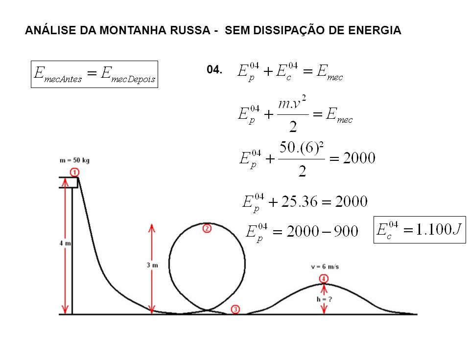 ANÁLISE DA MONTANHA RUSSA - SEM DISSIPAÇÃO DE ENERGIA 04.