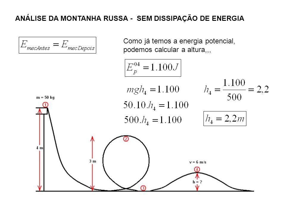 ANÁLISE DA MONTANHA RUSSA - SEM DISSIPAÇÃO DE ENERGIA Como já temos a energia potencial, podemos calcular a altura,,,