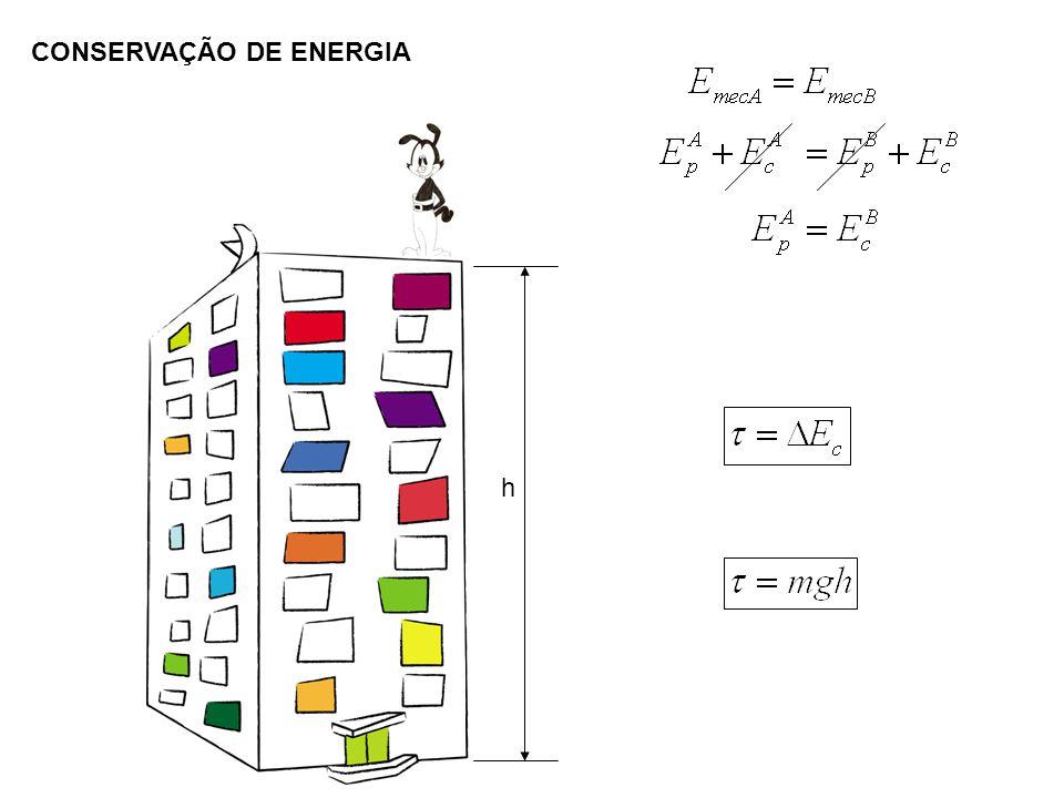 h CONSERVAÇÃO DE ENERGIA