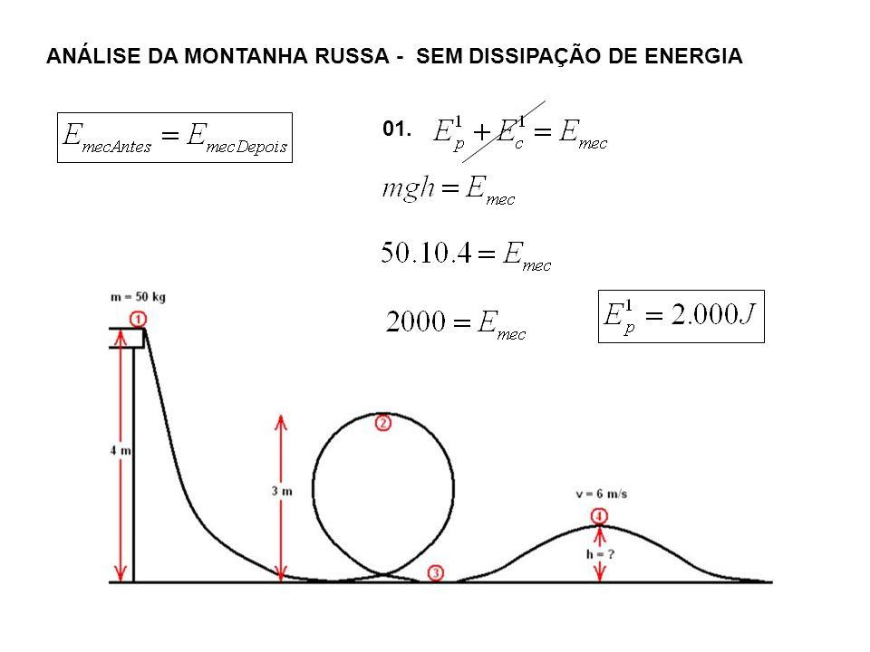 ANÁLISE DA MONTANHA RUSSA - SEM DISSIPAÇÃO DE ENERGIA 01.
