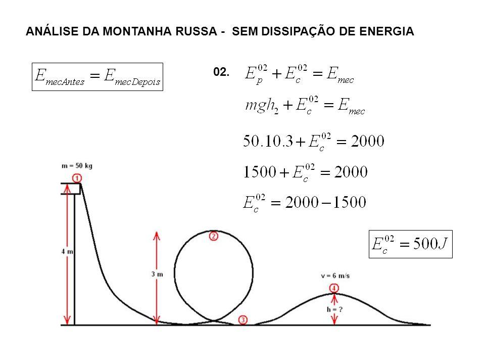 ANÁLISE DA MONTANHA RUSSA - SEM DISSIPAÇÃO DE ENERGIA 02.