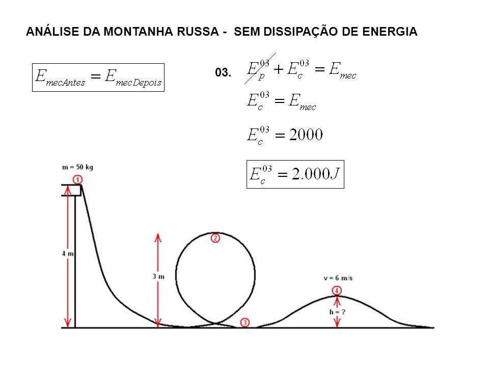 ANÁLISE DA MONTANHA RUSSA - SEM DISSIPAÇÃO DE ENERGIA 03.