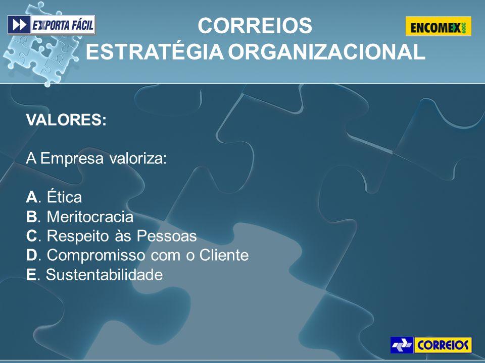 CORREIOS ESTRATÉGIA ORGANIZACIONAL VALORES: A Empresa valoriza: A. Ética B. Meritocracia C. Respeito às Pessoas D. Compromisso com o Cliente E. Susten
