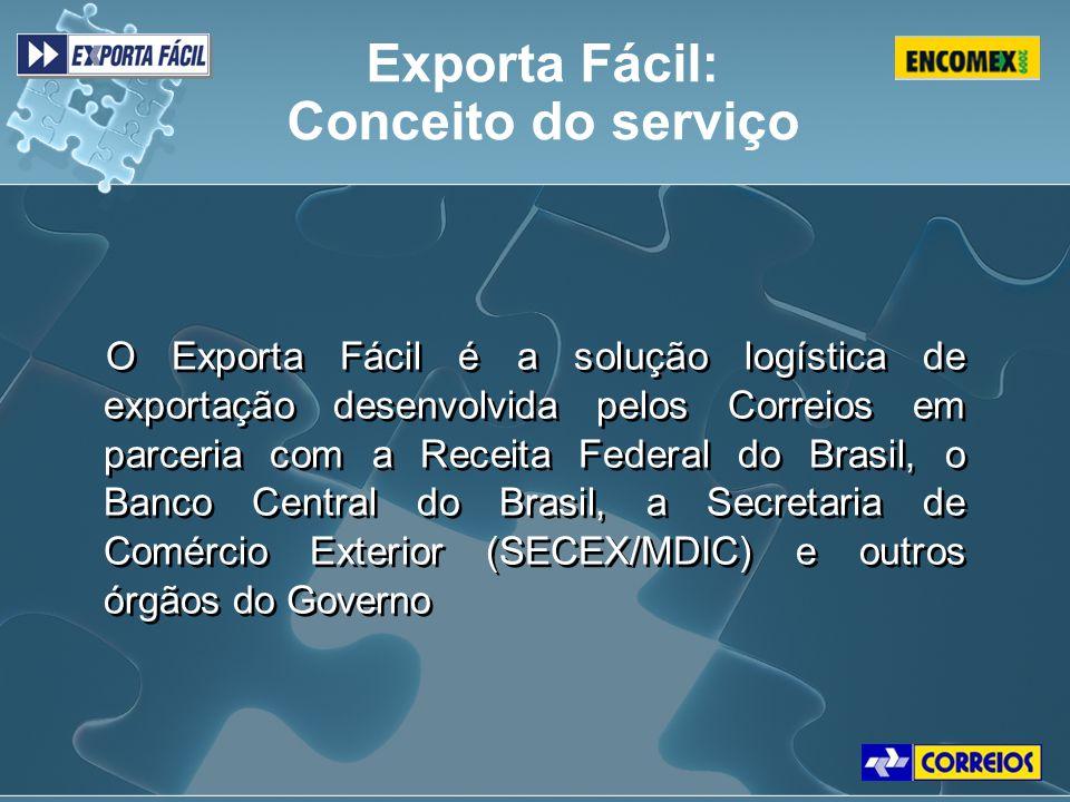 O Exporta Fácil é a solução logística de exportação desenvolvida pelos Correios em parceria com a Receita Federal do Brasil, o Banco Central do Brasil