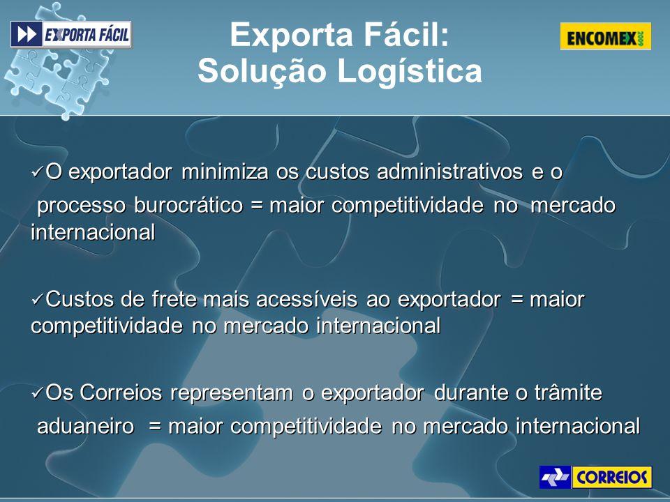O exportador minimiza os custos administrativos e o processo burocrático = maior competitividade no mercado internacional Custos de frete mais acessív