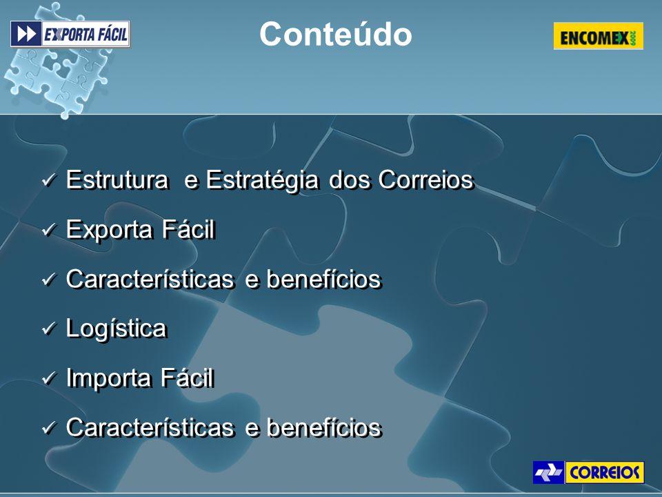 Estrutura e Estratégia dos Correios Exporta Fácil Características e benefícios Logística Importa Fácil Características e benefícios Estrutura e Estrat