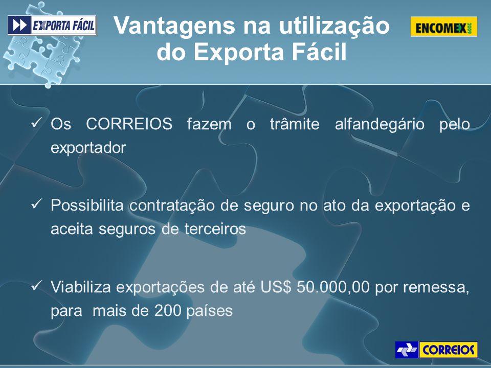 Os CORREIOS fazem o trâmite alfandegário pelo exportador Possibilita contratação de seguro no ato da exportação e aceita seguros de terceiros Viabiliz