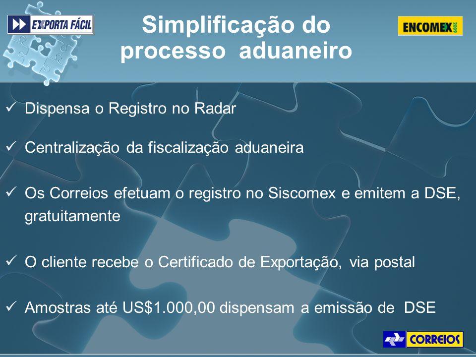 Simplificação do processo aduaneiro Dispensa o Registro no Radar Centralização da fiscalização aduaneira Os Correios efetuam o registro no Siscomex e