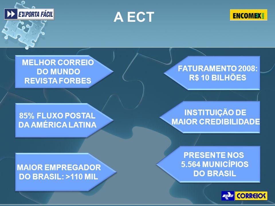 Está entre as empresas presentes em todo o território nacional.