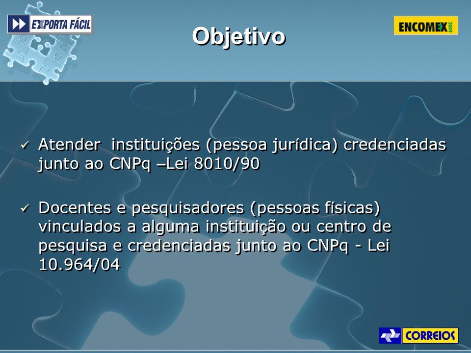 Objetivo Atender institui ç ões (pessoa jur í dica) credenciadas junto ao CNPq – Lei 8010/90 Docentes e pesquisadores (pessoas f í sicas) vinculados a