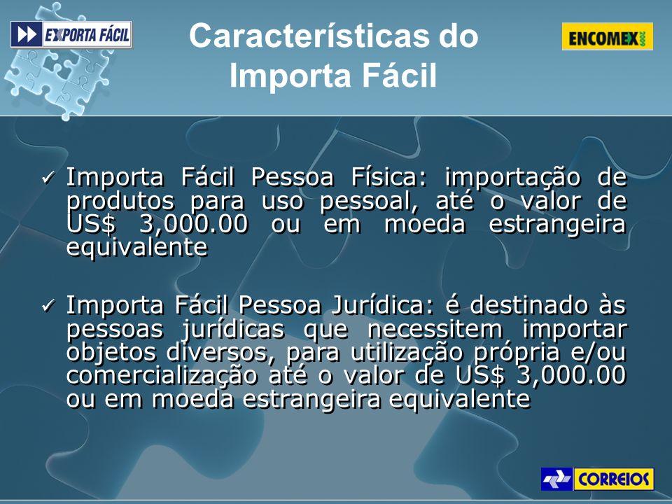 Importa Fácil Pessoa Física: importação de produtos para uso pessoal, até o valor de US$ 3,000.00 ou em moeda estrangeira equivalente Importa Fácil Pe