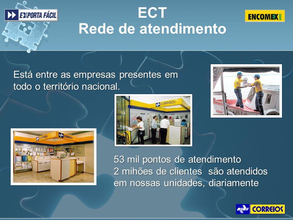 32 milhões de objetos por dia: 56 Centros de Tratamento 830 Centros de Distribuição 32 milhões de objetos por dia: 56 Centros de Tratamento 830 Centros de Distribuição Maior operador intermodal do Brasil: Capacidade de transporte: 4.200 toneladas/dia 522.000 Km/dia Maior operador intermodal do Brasil: Capacidade de transporte: 4.200 toneladas/dia 522.000 Km/dia ECT Rede Logística