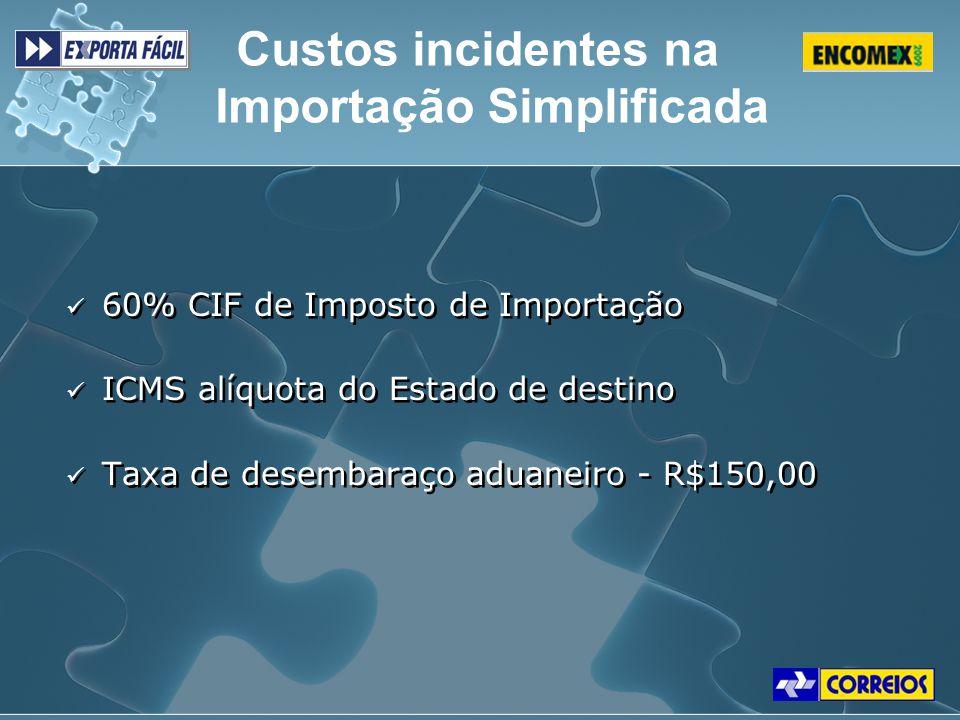 60% CIF de Imposto de Importação ICMS alíquota do Estado de destino Taxa de desembaraço aduaneiro - R$150,00 60% CIF de Imposto de Importação ICMS alí