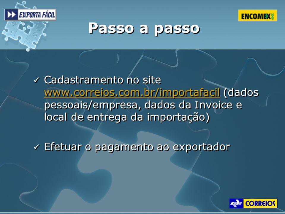 Passo a passo Cadastramento no site www.correios.com.br/importafacil (dados pessoais/empresa, dados da Invoice e local de entrega da importação) www.c