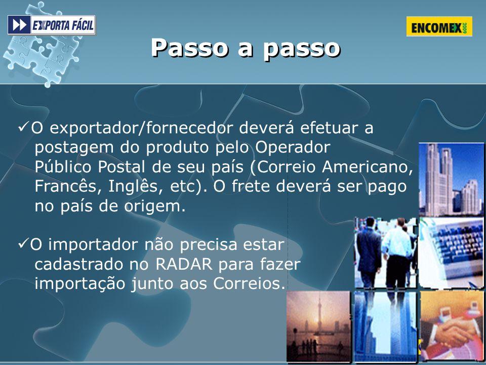 Passo a passo O exportador/fornecedor deverá efetuar a postagem do produto pelo Operador Público Postal de seu país (Correio Americano, Francês, Inglê