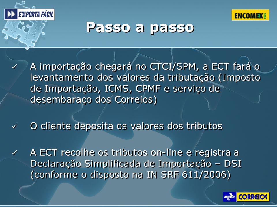 Passo a passo A importação chegará no CTCI/SPM, a ECT fará o levantamento dos valores da tributação (Imposto de Importação, ICMS, CPMF e serviço de de