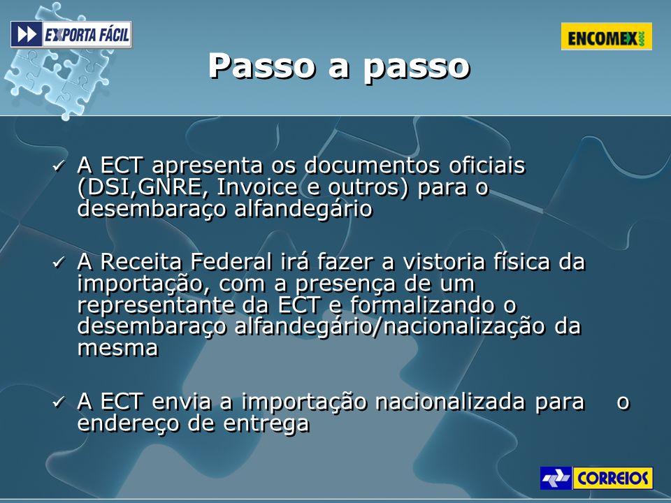 Passo a passo A ECT apresenta os documentos oficiais (DSI,GNRE, Invoice e outros) para o desembaraço alfandegário A Receita Federal irá fazer a vistor