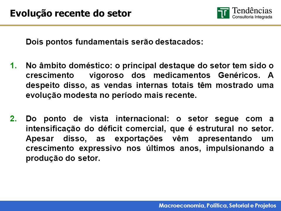 Macroeconomia, Política, Setorial e Projetos Vendas de produtos farmacêuticos (R$ milhões) Mercado brasileiro movimenta cerca de R$ 22 bilhões em vendas por ano Fonte: GRUPEMEF.