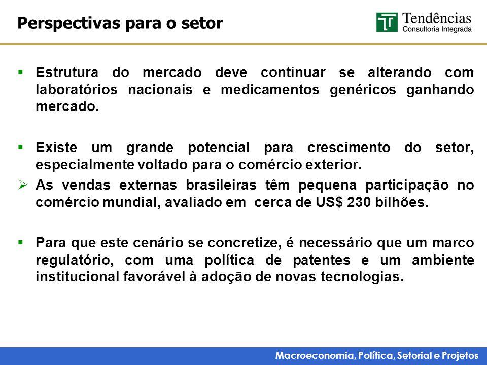 Macroeconomia, Política, Setorial e Projetos  Estrutura do mercado deve continuar se alterando com laboratórios nacionais e medicamentos genéricos ga