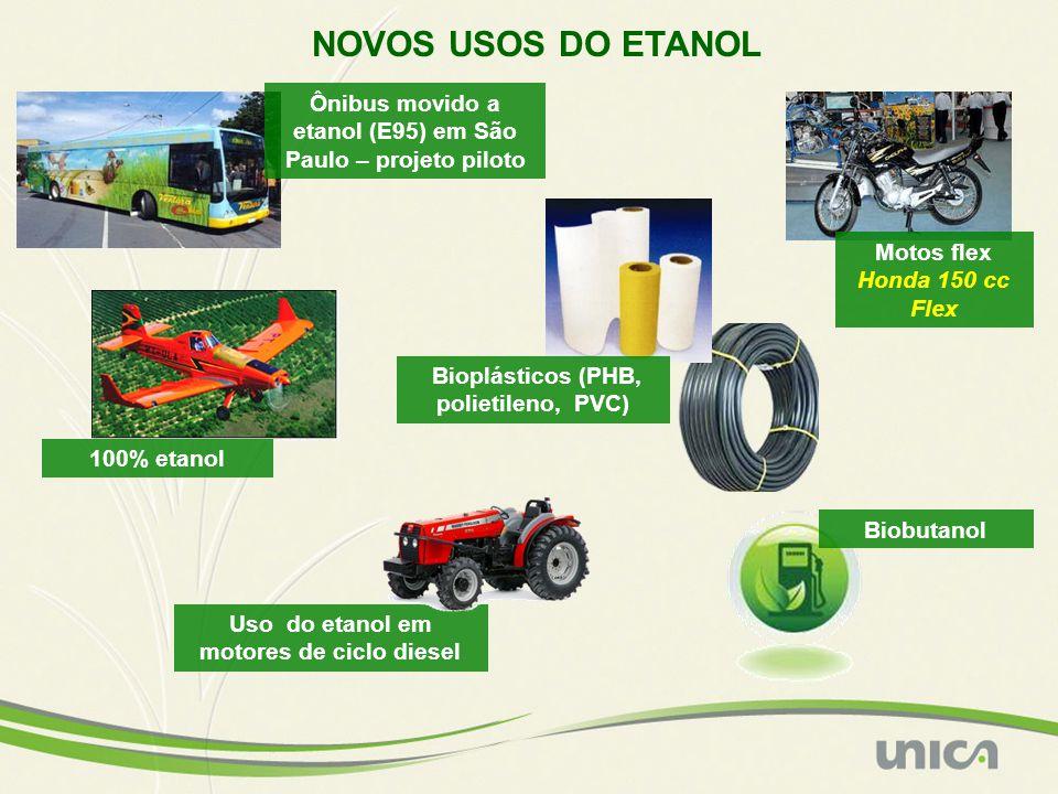 NOVOS USOS DO ETANOL 100% etanol Ônibus movido a etanol (E95) em São Paulo – projeto piloto Biobutanol Motos flex Honda 150 cc Flex Bioplásticos (PHB, polietileno, PVC) Uso do etanol em motores de ciclo diesel
