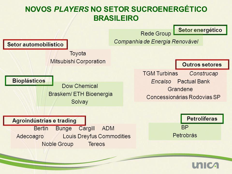 NOVOS PLAYERS NO SETOR SUCROENERGÉTICO BRASILEIRO Toyota Mitsubishi Corporation BertinBungeCargillADM AdecoagroLouis Dreyfus Commodities Noble GroupTe