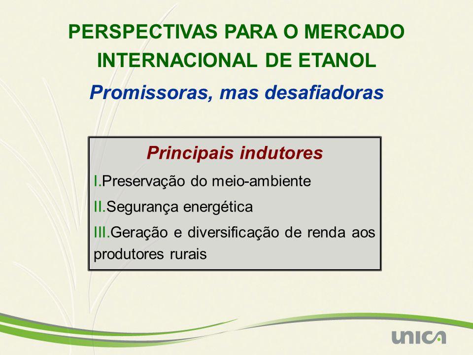 PERSPECTIVAS PARA O MERCADO INTERNACIONAL DE ETANOL Promissoras, mas desafiadoras Principais indutores I.Preservação do meio-ambiente II.Segurança energética III.Geração e diversificação de renda aos produtores rurais