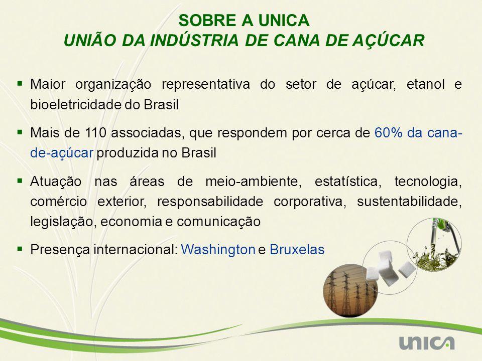  Maior organização representativa do setor de açúcar, etanol e bioeletricidade do Brasil  Mais de 110 associadas, que respondem por cerca de 60% da cana- de-açúcar produzida no Brasil  Atuação nas áreas de meio-ambiente, estatística, tecnologia, comércio exterior, responsabilidade corporativa, sustentabilidade, legislação, economia e comunicação  Presença internacional: Washington e Bruxelas SOBRE A UNICA UNIÃO DA INDÚSTRIA DE CANA DE AÇÚCAR