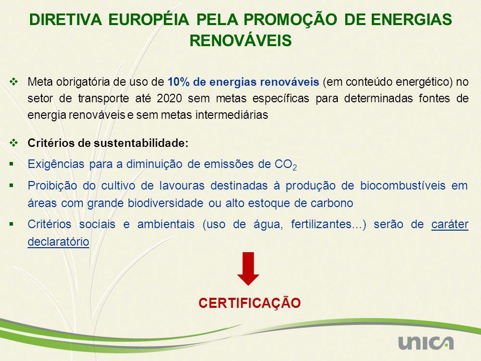 DIRETIVA EUROPÉIA PELA PROMOÇÃO DE ENERGIAS RENOVÁVEIS  Meta obrigatória de uso de 10% de energias renováveis (em conteúdo energético) no setor de transporte até 2020 sem metas específicas para determinadas fontes de energia renováveis e sem metas intermediárias  Critérios de sustentabilidade:  Exigências para a diminuição de emissões de CO 2  Proibição do cultivo de lavouras destinadas à produção de biocombustíveis em áreas com grande biodiversidade ou alto estoque de carbono  Critérios sociais e ambientais (uso de água, fertilizantes...) serão de caráter declaratório CERTIFICAÇÃO
